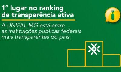 UNIFAL-MG está na 1ª colocação em ranking de transparência ativa das instituições públicas federais